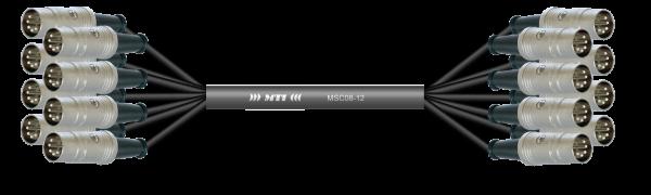 MTI MIDI Analog-Loom, DIN 5pol., 8Ch.